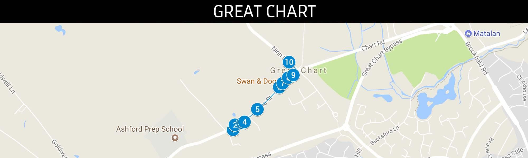 Great Chart Trail