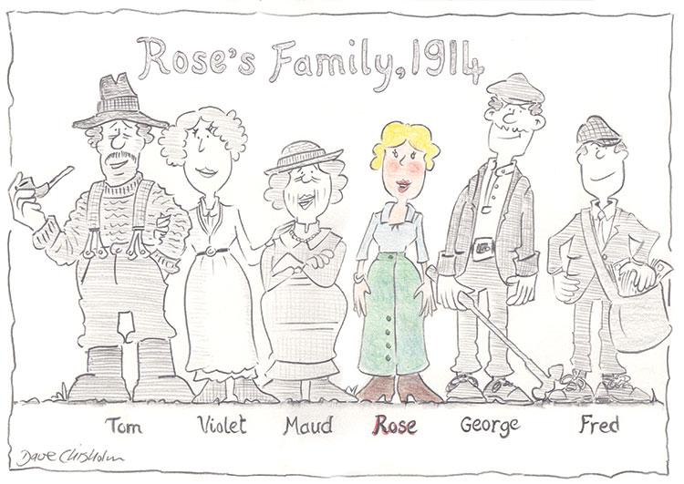 Roses-Family