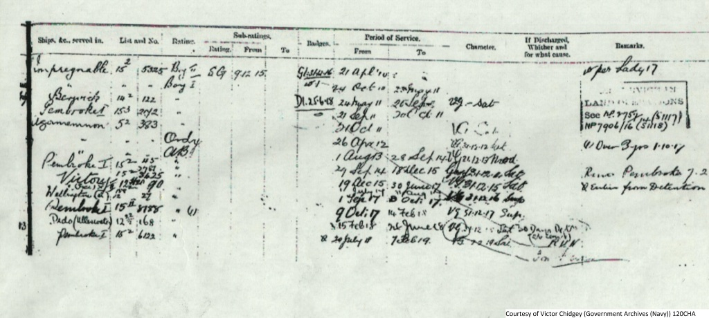 120CHA - Service Record of Thomas Perry