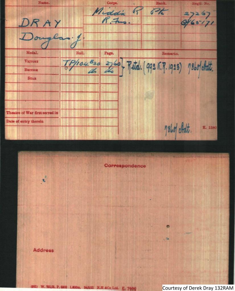 132RAM - Service Record Army Card (Douglas J. Dray)
