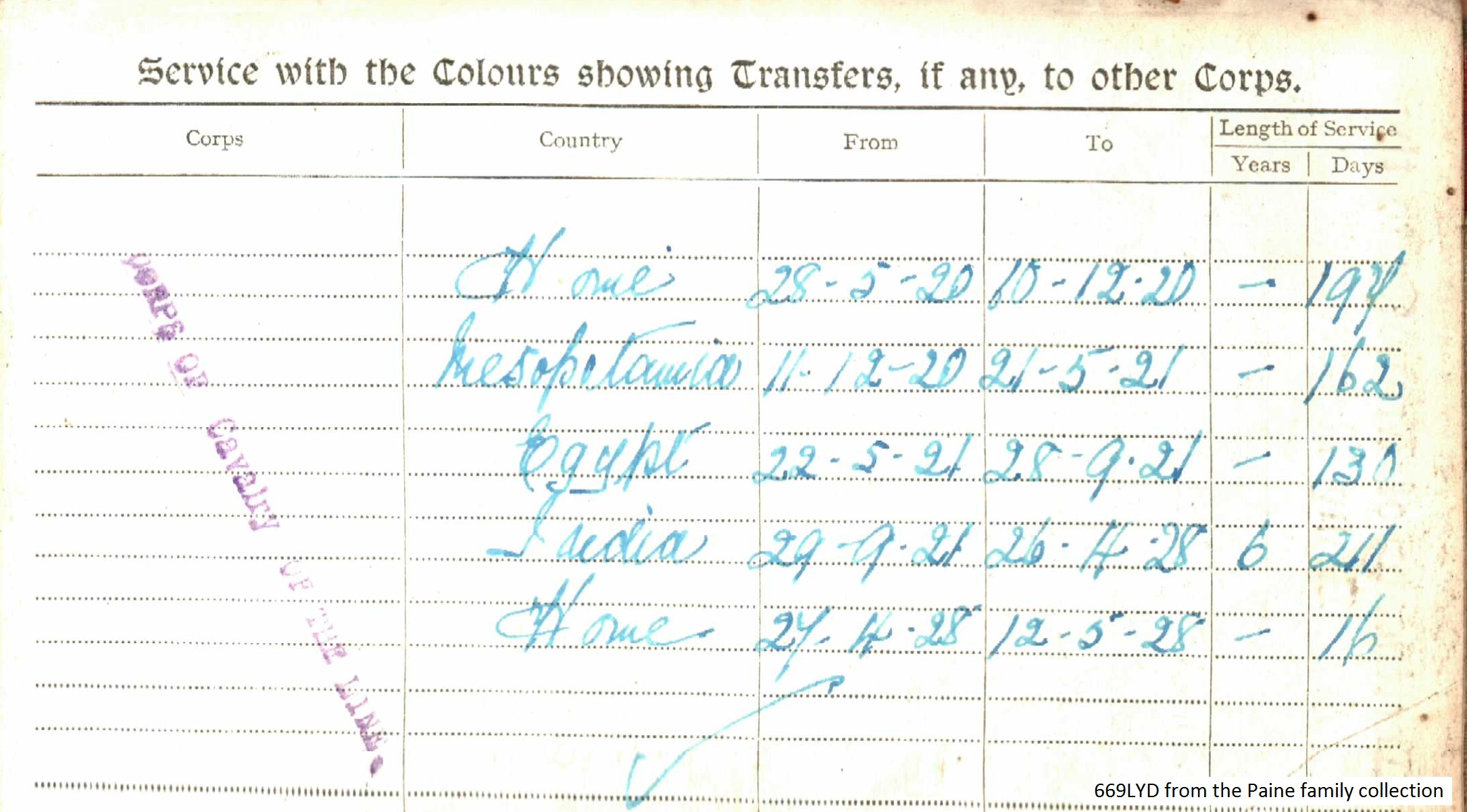George Paine Service Certificate